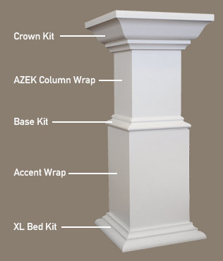 Column Wrap components
